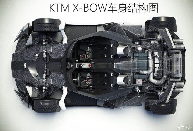 纯粹的代价 KTM X-BOW GT性能测试