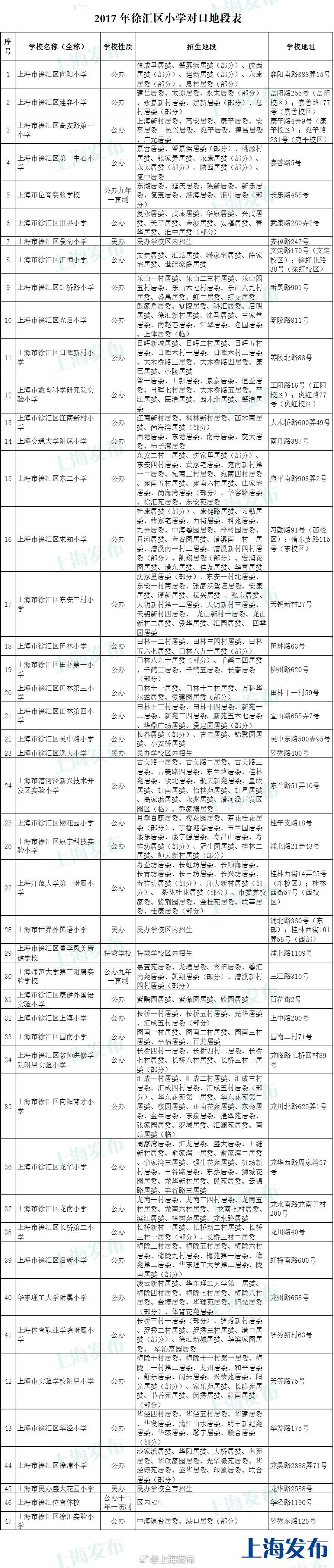 九州彩票微信群