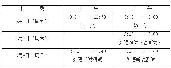 今年上海高考时间确定!6月7日开考