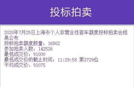 沪牌7月拍卖结果刚刚公布!中标率11.8%