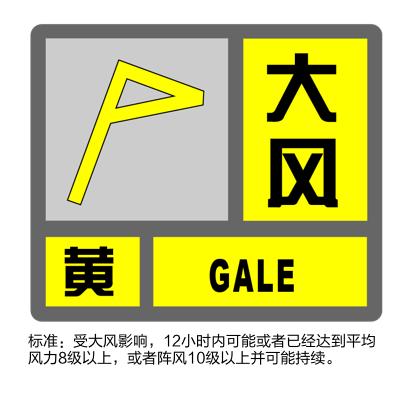 """雷电+大风+高温!申城刚刚发布""""三黄预警"""""""
