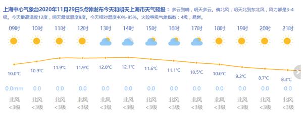 """天气助力""""上马""""开跑 下周气温继续走低"""