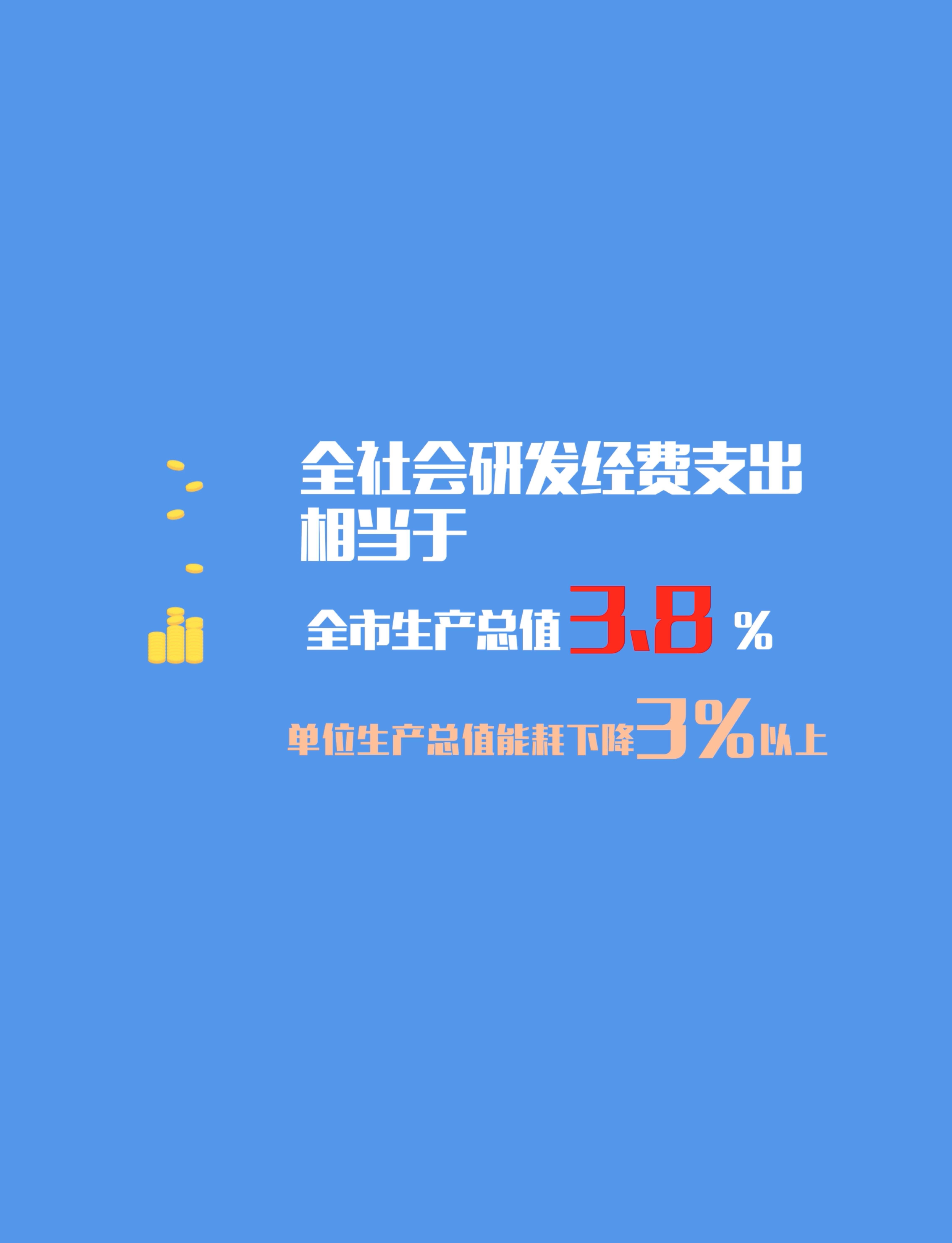 【动新闻】解读2017上海两会:数读上海市政府工作报告