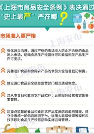 《上海市食品安全条例》严在哪?
