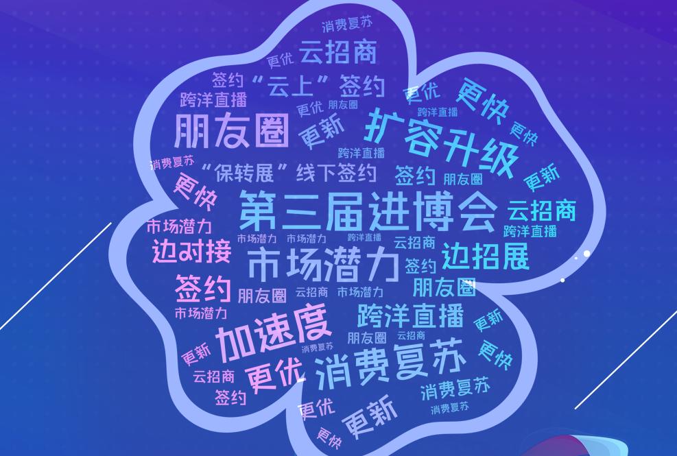 睿思|第三届进博会,吹响招展冲刺号角