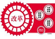 沪政府定价项目减半 涉及电信、费物业费等55项