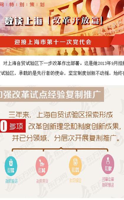 数读|上海自贸区迎来重要战略节点