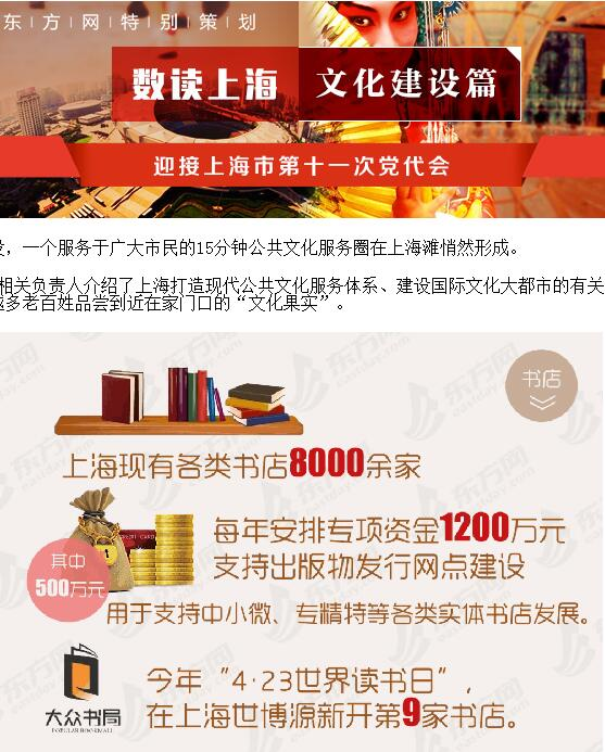 """厉害了!上海238个图书馆""""一卡通"""" 人均博物馆数是全国2倍"""