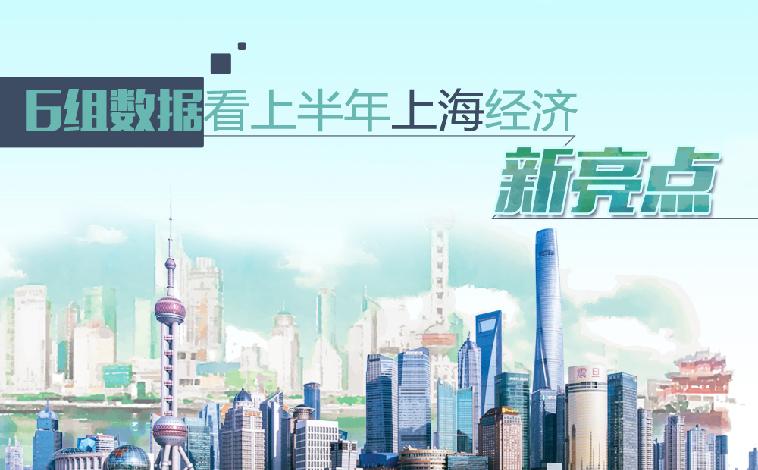 6组数据看上半年上海经济新亮点