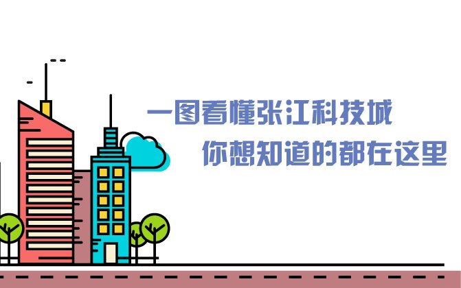 一图看懂张江科技城 你想知道的都在这里