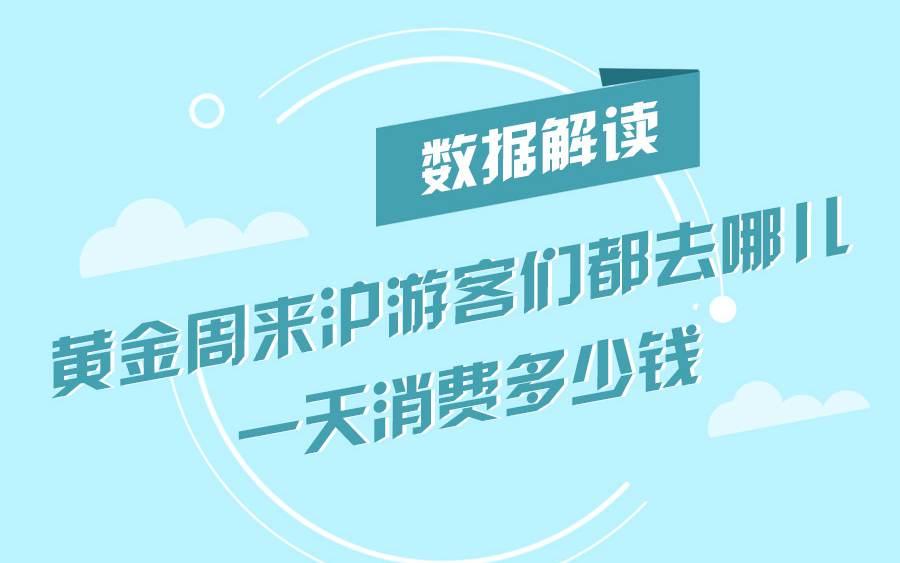 黄金周来沪游客都去哪儿? 一天消费多少钱?