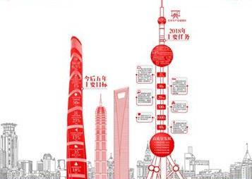 应勇:以改革再出发信心决心迈向卓越全球城市