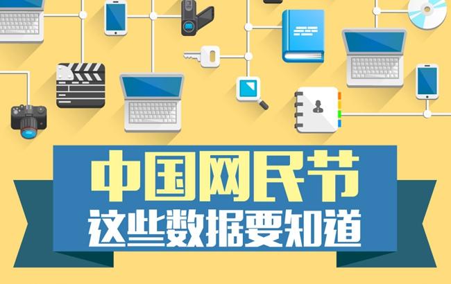 中国网民节,这些数据要知道