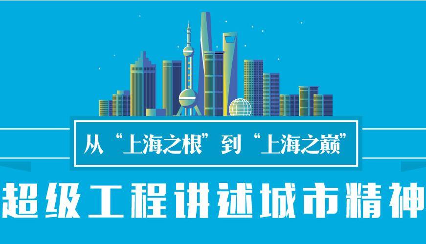 """从""""上海之根""""到""""上海之巅""""——超级工程讲述城市精神"""