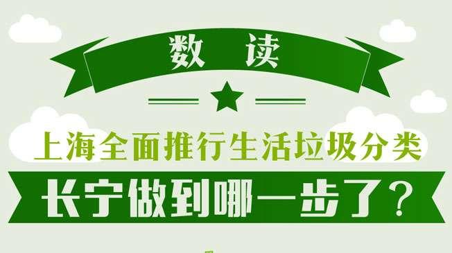 上海全面推行生活垃圾分类 长宁做到哪一步了?