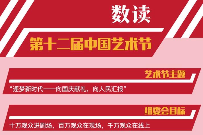 数读第十二届中国艺术节