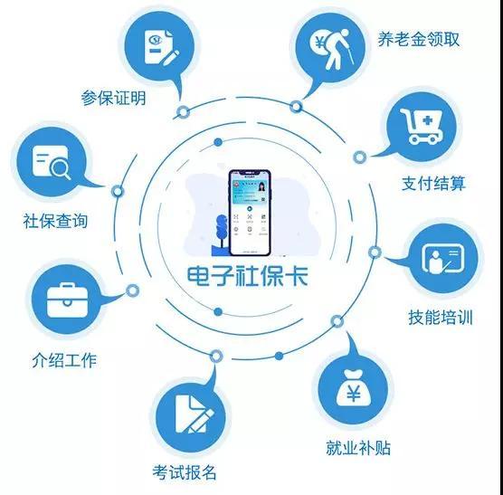 上海市电子社保卡上线啦 刷脸即可申领一张