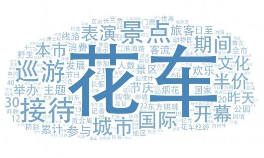 数看上海旅游节:背后蕴藏哪些信息和变化?