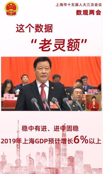 """【数读上海两会①】这个数据""""老灵额"""""""