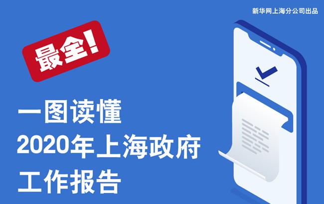最全!一图读懂2020年上海政府工作报告图解