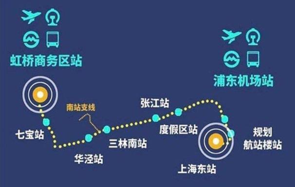 上海机场联络线最新进展 计划2024年建成投运