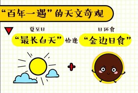 """夏至""""牵手""""日环食 天宇送来浪漫""""金指环"""""""