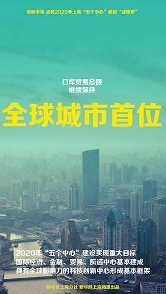 """动动手指!点亮2020上海""""五个中心"""""""